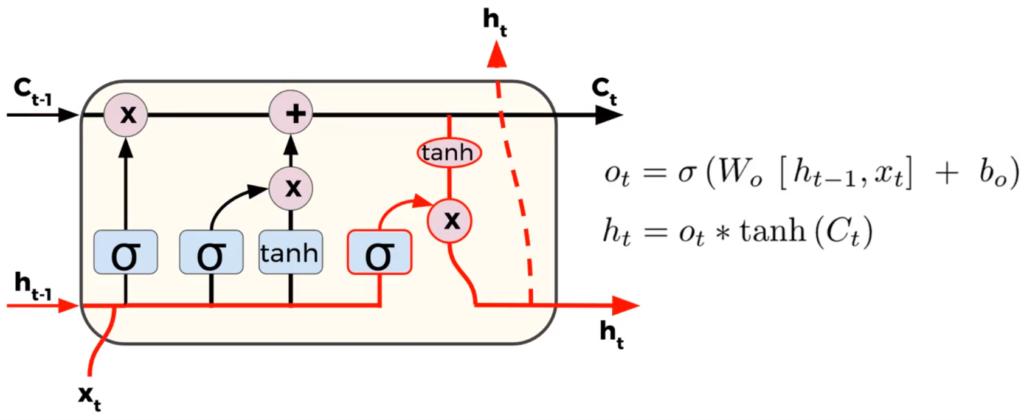 Czwarty, ostatni krok przepływu przez komórkę LSTM