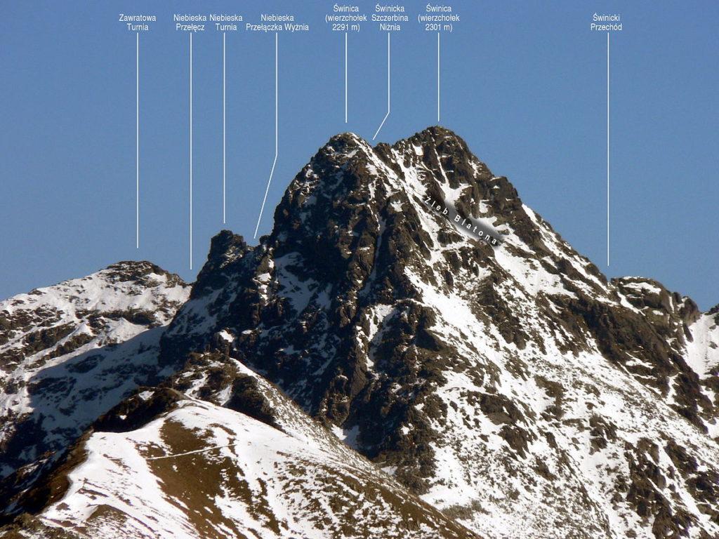 Topografia Świnicy, źródło: Wikipedia