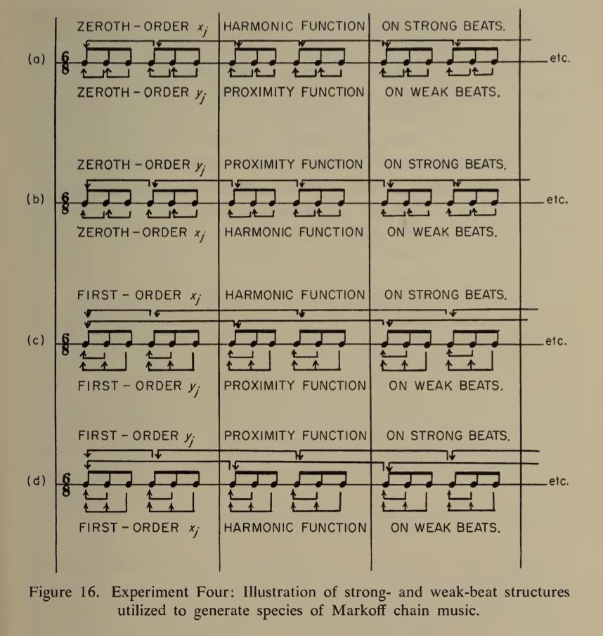 Fragment książki Hillera i Isaacsona