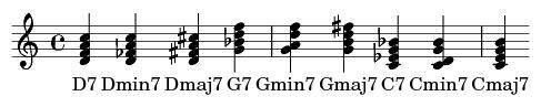 Wszystkie rodzaje akordów użyte w przykładzie